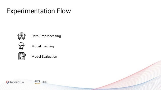 Experimentation Flow Data Preprocessing Model Training Model Evaluation