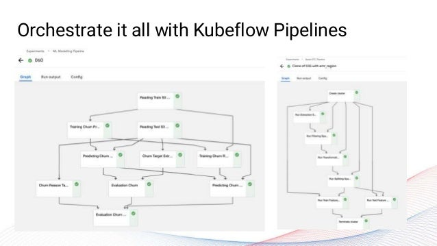 Orchestrate it all with Kubeflow Pipelines