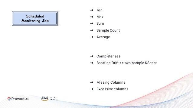 SageMaker endpoint requests predictions production request storage training data baseline statistics SageMaker Processing ...