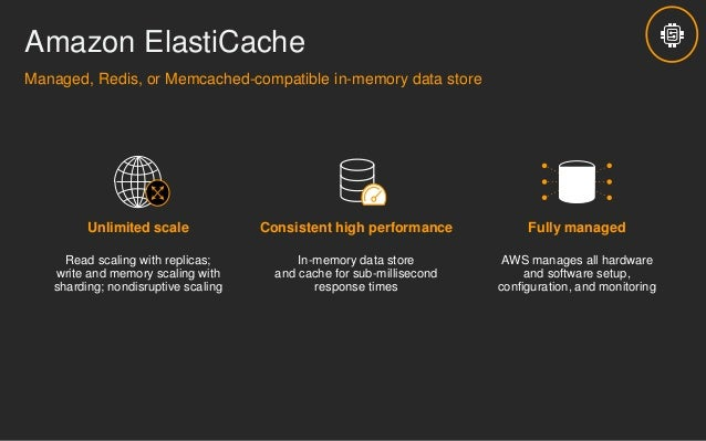 Read scaling with replicas; write and memory scaling with sharding; nondisruptive scaling Unlimited scale AWS manages all ...