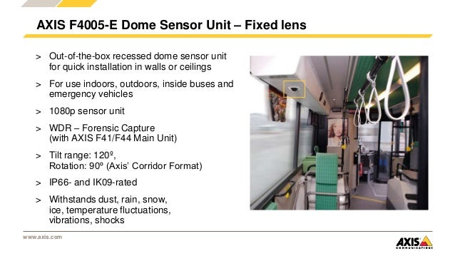 Flexible Axis cameras, that let you see more