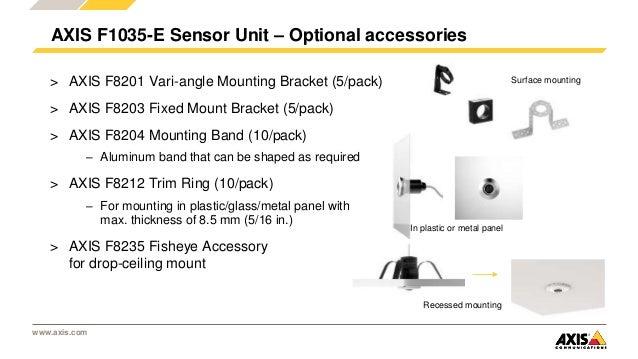 Axis Communications F8203 Fixed Mount Bracket