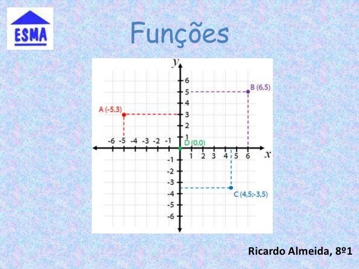 Funções          Ricardo Almeida, 8º1