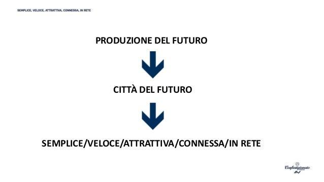 GALLARATE, CITTA' DEL FUTURO A MISURA DI PMI Slide 2