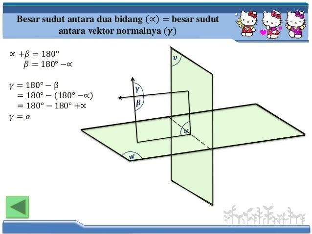 Geometri Analitik Ruang