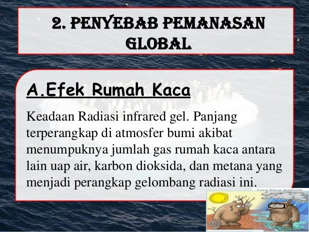 Ppt Global Warming