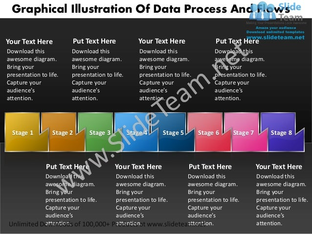 Graphical Illustration Of Data Process And FlowsYour Text Here            Put Text Here             Your Text Here        ...
