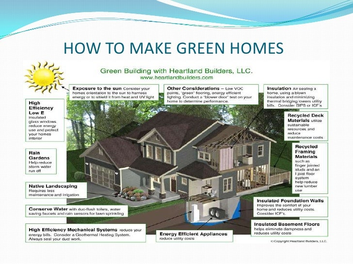 Ppt green for Things to know when building a house