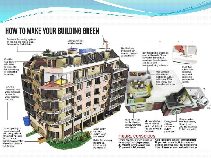 Ppt green for Green building resources
