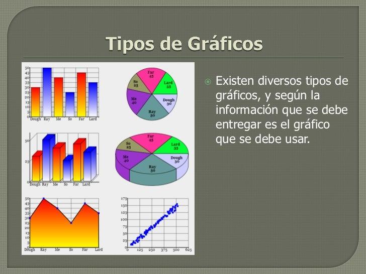 Ppt gráficos Slide 3