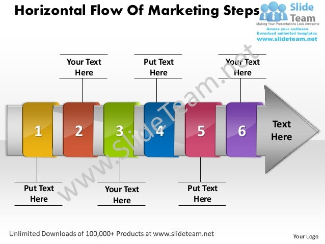 Horizontal Flow Of Marketing Steps            Your Text               Put Text              Your Text              Here   ...