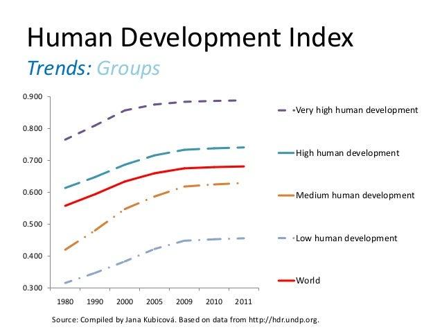 2014 Human Development Report