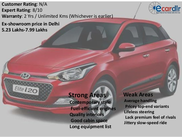 Customer Rating: N/A Expert Rating: 8/10 Warranty: 2 Yrs / Unlimited Kms (Whichever is earlier) Ex-showroom price in Delhi...