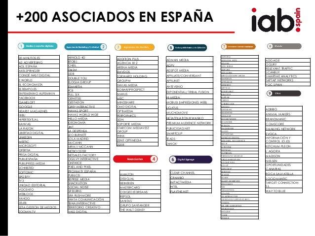 Presentación corporativa IAB Spain Slide 3