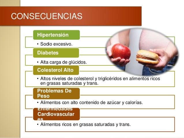 Dieta y su impacto en la salud preventiva - Alimentos a evitar con colesterol alto ...