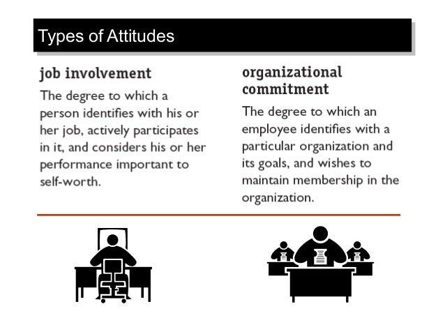 Organization Behaviour-II