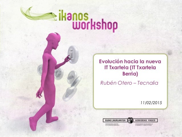 Evolución hacia la nueva IT Txartela (IT Txartela Berria) Rubén Otero – Tecnalia 11/02/2015