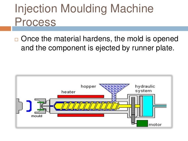Injection moulding ppt