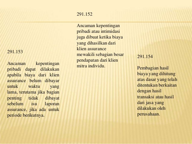 Prosedur Penyusunan Diet Pasien (9)