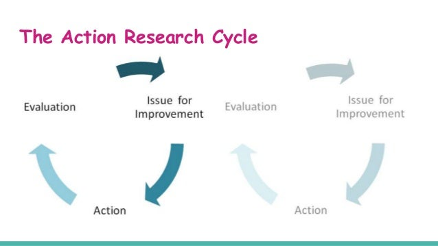 action research methodology Learn more about action research to understand this goal-oriented approach in which planning, action and fact-finding lead to good and satisfactory results.