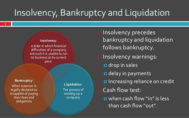 United states bankruptcy code 2016 edition array insolvency and bankruptcy code u2013 civilsdaily rh civilsdaily com fandeluxe Choice Image