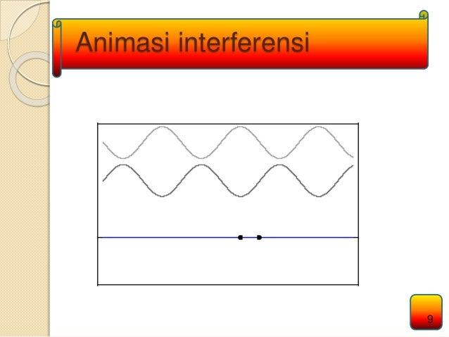 Gambar Ppt Interferensi Gelombang Animasi 9 Bergerak Powerpoint