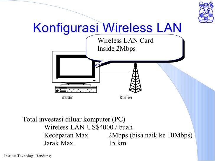 Konfigurasi Wireless LAN Wireless LAN Card Inside 2Mbps Total investasi diluar komputer (PC) Wireless LAN  US$4000 / buah ...