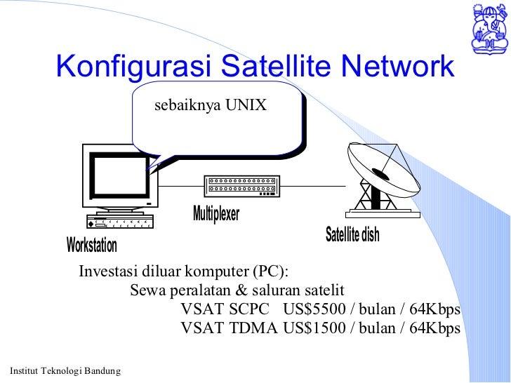 Konfigurasi Satellite Network Investasi diluar komputer (PC): Sewa peralatan & saluran satelit VSAT SCPC US$5500 / bulan /...