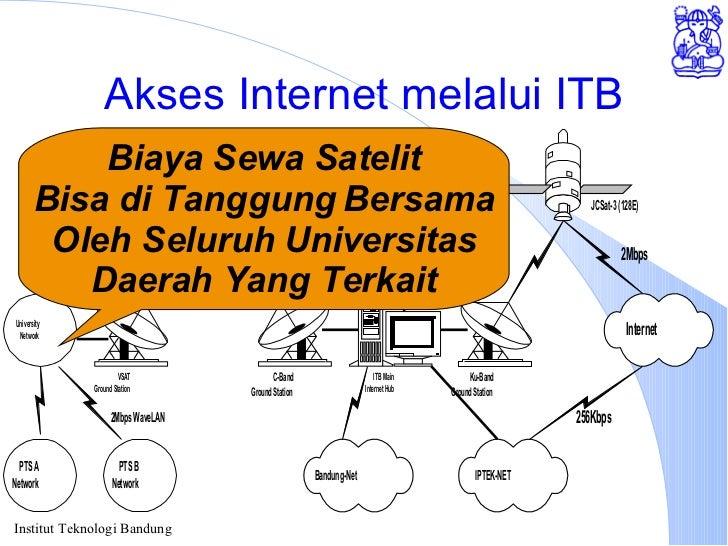 Akses Internet melalui ITB Biaya Sewa Satelit Bisa di Tanggung Bersama Oleh Seluruh Universitas Daerah Yang Terkait
