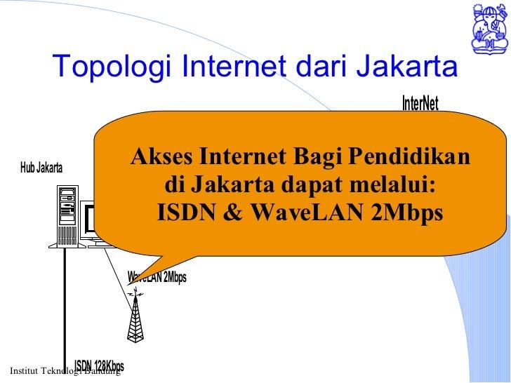 Topologi Internet dari Jakarta Akses Internet Bagi Pendidikan di Jakarta dapat melalui: ISDN & WaveLAN 2Mbps