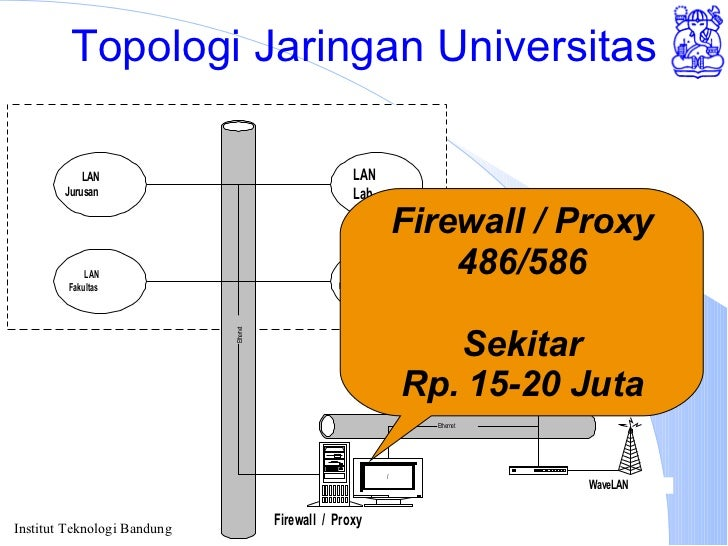 Topologi Jaringan Universitas Firewall / Proxy 486/586 Sekitar Rp. 15-20 Juta
