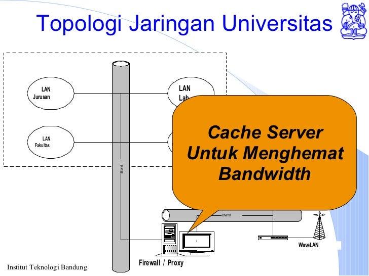 Topologi Jaringan Universitas Cache Server Untuk Menghemat Bandwidth