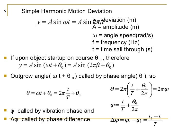 Laws of Pendulum – Viva Voice Questions with Answer | Physics Class 11