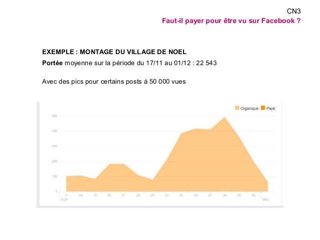 EXEMPLE : MONTAGE DU VILLAGE DE NOEL  Portée moyenne sur la période du 17/11 au 01/12 : 22 543  Avec des pics pour certain...