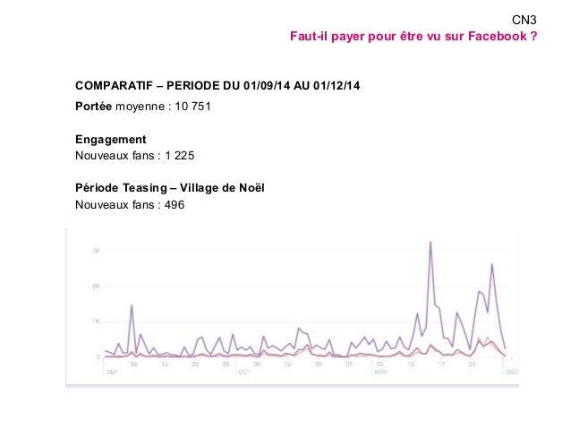COMPARATIF – PERIODE DU 01/09/14 AU 01/12/14  Portée moyenne : 10 751  Engagement  Nouveaux fans : 1 225  Période Teasing ...