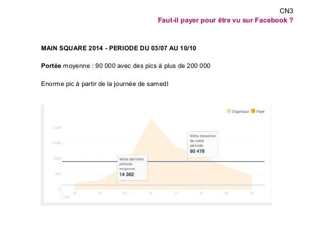 MAIN SQUARE 2014 - PERIODE DU 03/07 AU 10/10  Portée moyenne : 90 000 avec des pics à plus de 200 000  Enorme pic à partir...