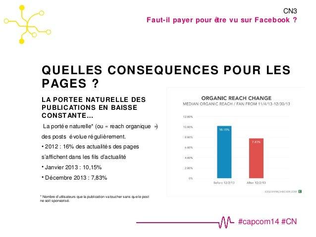 CN3  Faut-il payer pour être vu sur Facebook ?  QUELLES CONSEQUENCES POUR LES  PAGES ?  #capcom14 #CN  LA PORTEE NATURELLE...