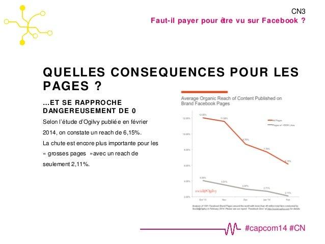 CN3  Faut-il payer pour être vu sur Facebook ?  QUELLES CONSEQUENCES POUR LES  PAGES ?  #capcom14 #CN  …ET SE RAPPROCHE  D...