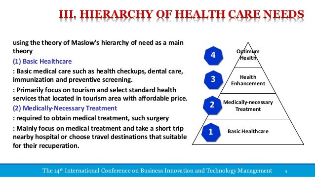 motivation and decision on medical tourism service in