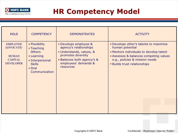 hr employee relationship skills