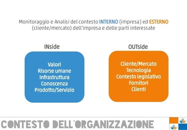 Monitoraggio e Analisi del contesto INTERNO (impresa) ed ESTERNO (cliente/mercato) dell'impresa e delle parti interessate ...