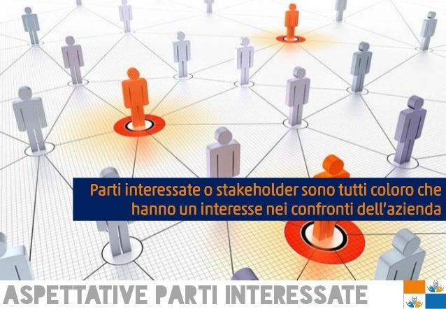 ASPETTATIVE PARTI INTERESSATE Parti interessate o stakeholder sono tutti coloro che hanno un interesse nei confronti dell'...