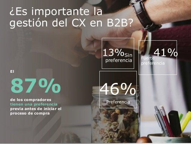 El 87%de los compradores tienen una preferencia previa antes de iniciar el proceso de compra 46% 41%13%Sin preferencia Fue...