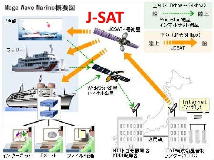 J-SAT<br />