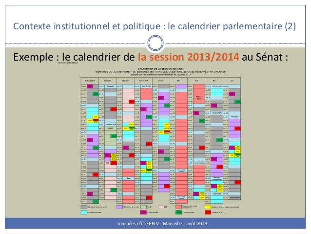 Contexte institutionnel et politique : le calendrier parlementaire (2) Journées d'été EELV - Marseille - août 2013 Exemple...