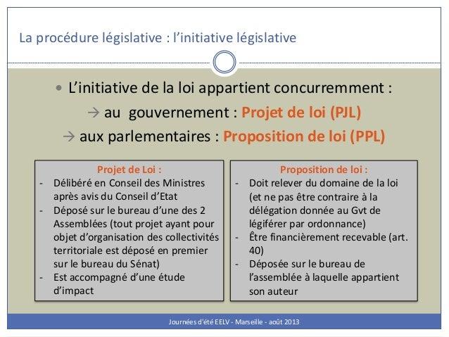 La procédure législative : l'initiative législative Journées d'été EELV - Marseille - août 2013  L'initiative de la loi a...