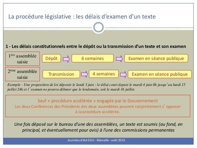 La procédure législative : les délais d'examen d'un texte Journées d'été EELV - Marseille - août 2013 Dépôt 6 semaines 4 s...