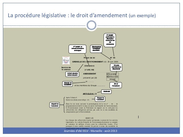 La procédure législative : le droit d'amendement (un exemple) Journées d'été EELV - Marseille - août 2013 - 14 - Service d...