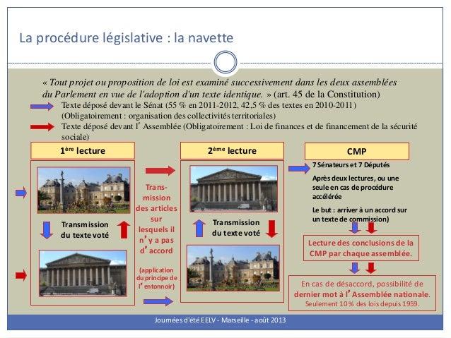 La procédure législative : la navette Journées d'été EELV - Marseille - août 2013 Transmission du texte voté 1ère lecture ...