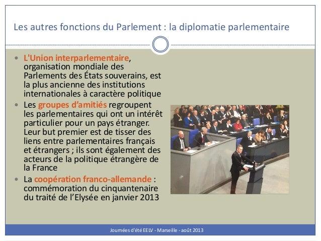 Les autres fonctions du Parlement : la diplomatie parlementaire Journées d'été EELV - Marseille - août 2013  L'Union inte...
